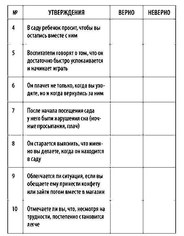 Тесты для знакомства с детьми в детском садике пример письма знакомства для мужчины