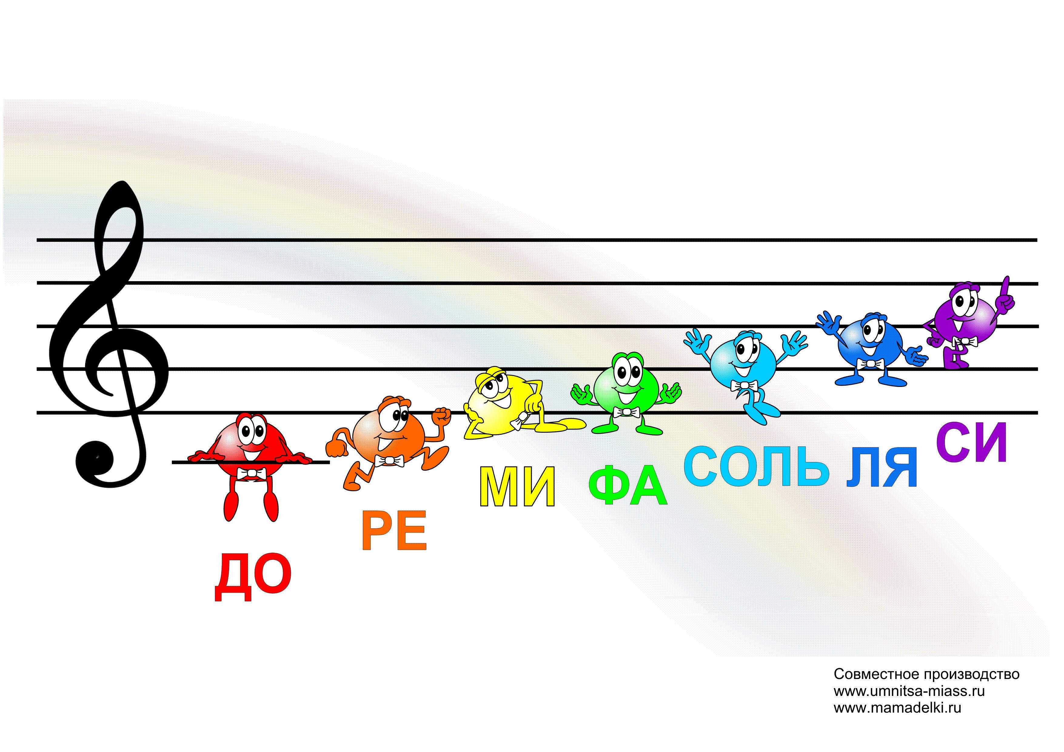 Нотки скрипичный ключ картинки