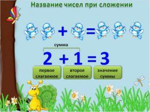 1000 2 300x225 - Задачи для первого класса по математике