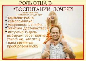 Kollazh 6 3 768x545 300x213 - Роль отца в воспитании ребенка