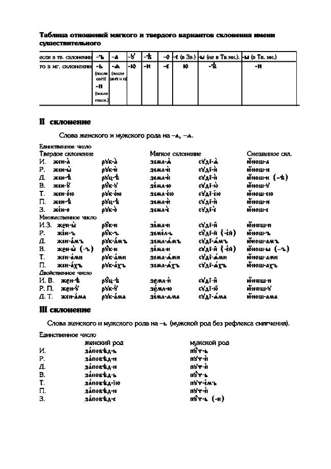 metod posobie 15 - Методическое пособие по церковнославянскому языку
