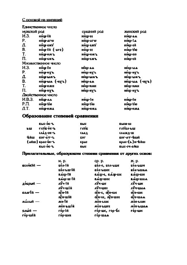 metod posobie 21 - Методическое пособие по церковнославянскому языку
