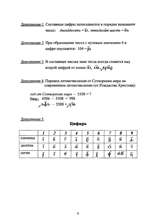https://cdn.azbyka.ru/wp-content/uploads/2015/08/tesrkovnoslavyanskiy_v_tablitsah_09.png