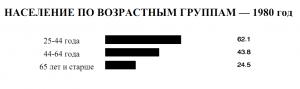 Abort_voprosy_10