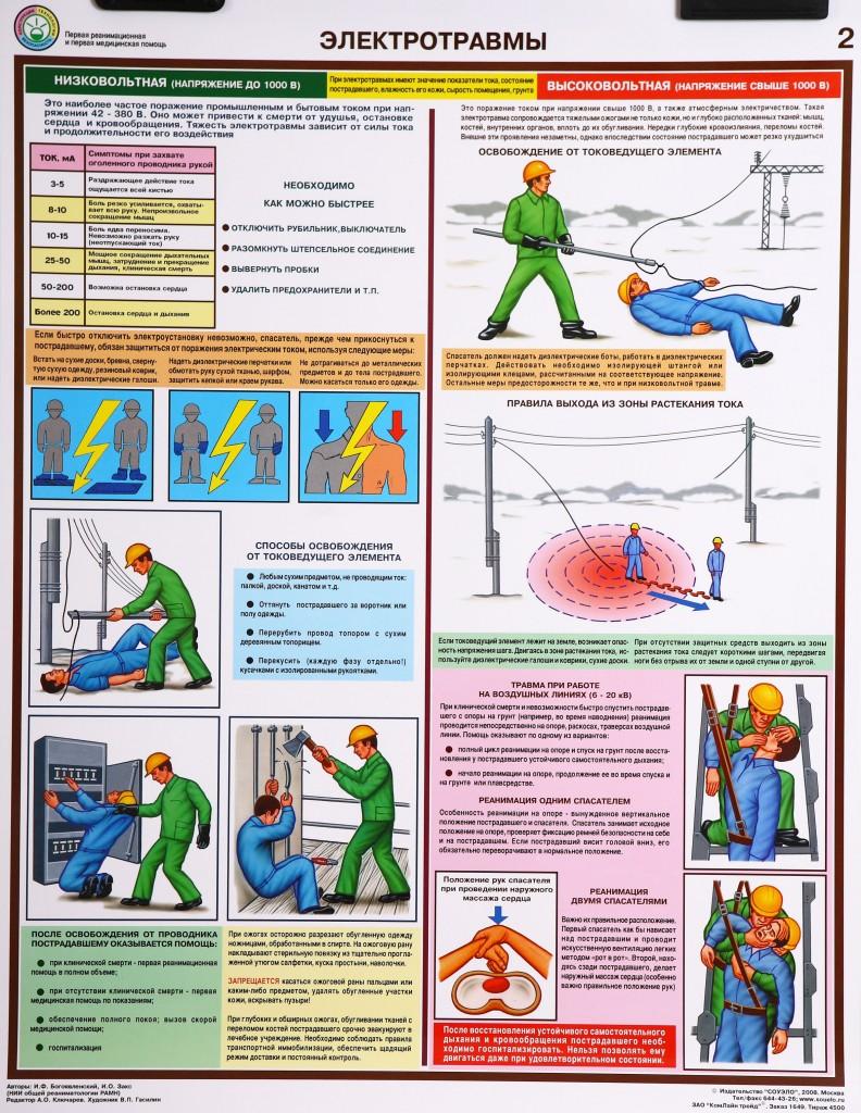 Plakati_TB_002_Elektrotravmi-2