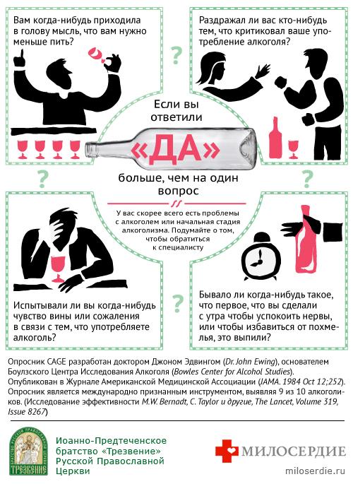 Что нужно делать при алкоголизме