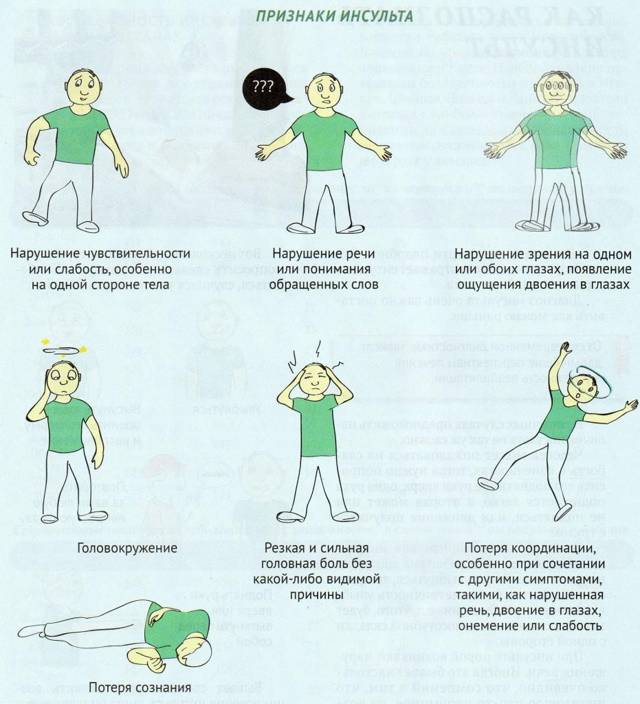 Реферат массаж при инсульте 4566