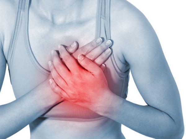 После панической атаки болит в области сердца