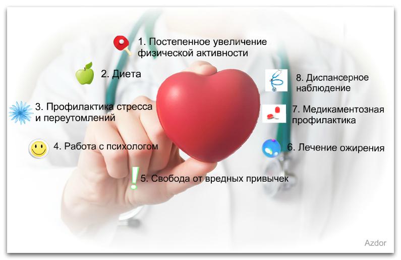 Реабилитация после инфаркта миокарда | Азбука здоровья